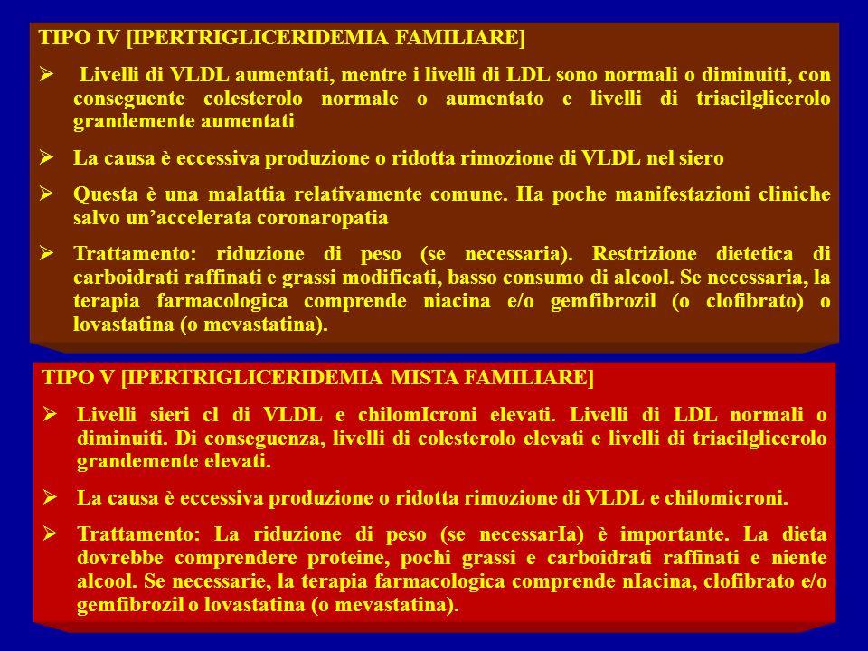 TIPO IV [IPERTRIGLICERIDEMIA FAMILIARE]